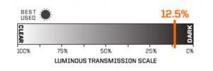 CMT Transmission
