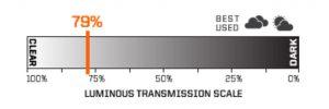 Medium Yellow Transmission