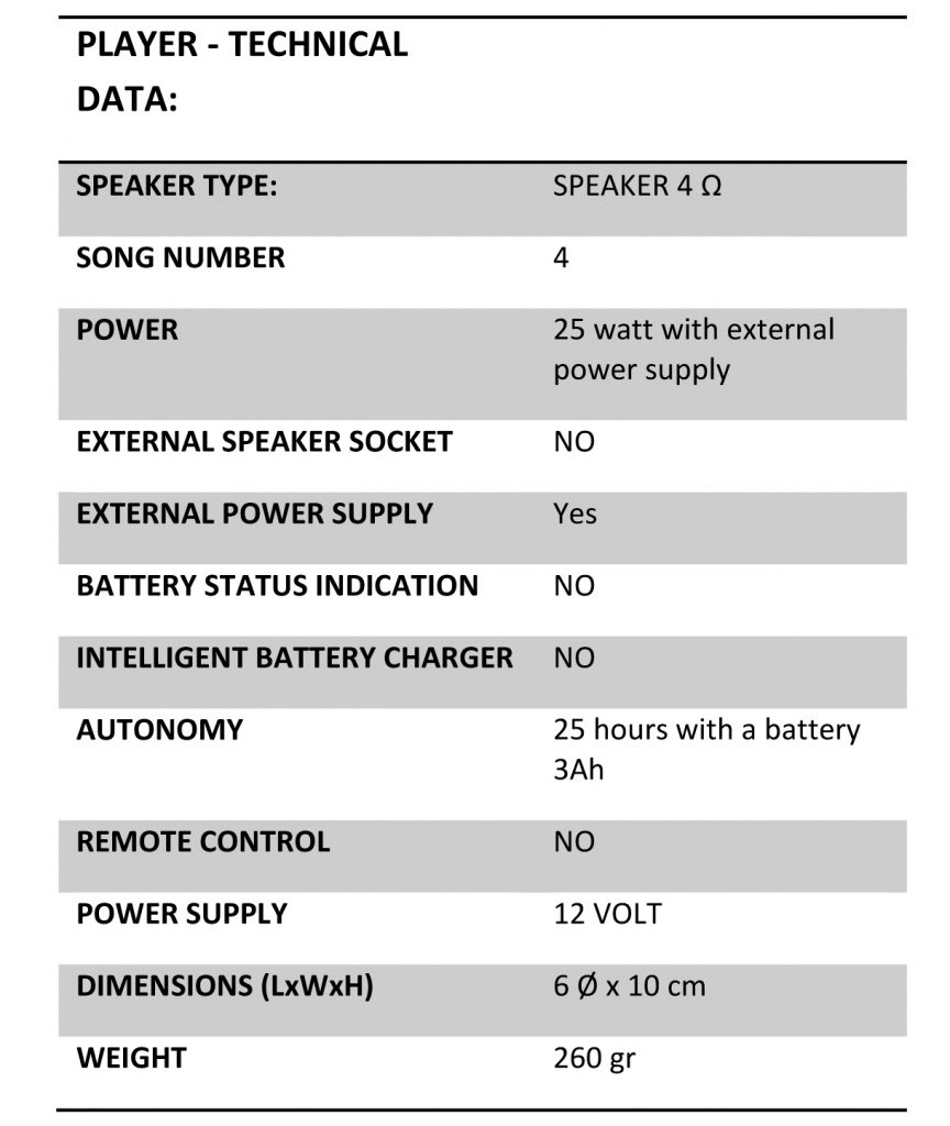 QG-25 Specifications